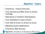 migration topics93
