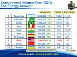compressed natural gas cng the energy answer17