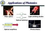 applications of photonics