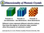 dimensionality of photonic crystals