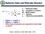 refractive index and molecular structure