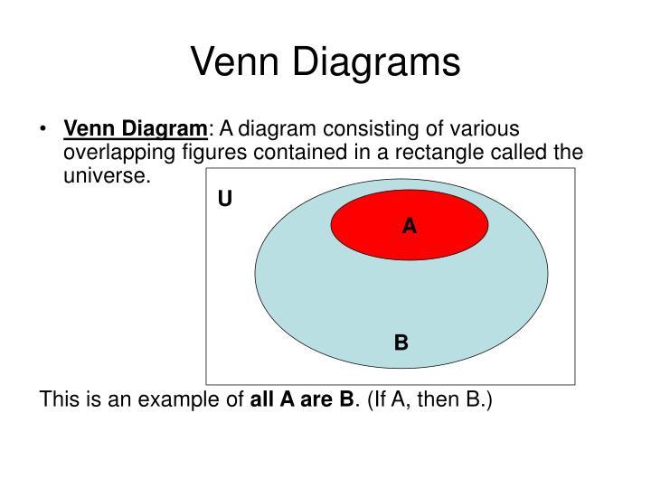 Inductive Logic Venn Diagram Schematics Wiring Diagrams