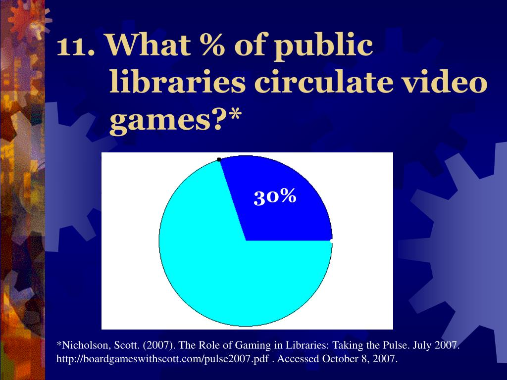 11. What % of public libraries circulate video games?*