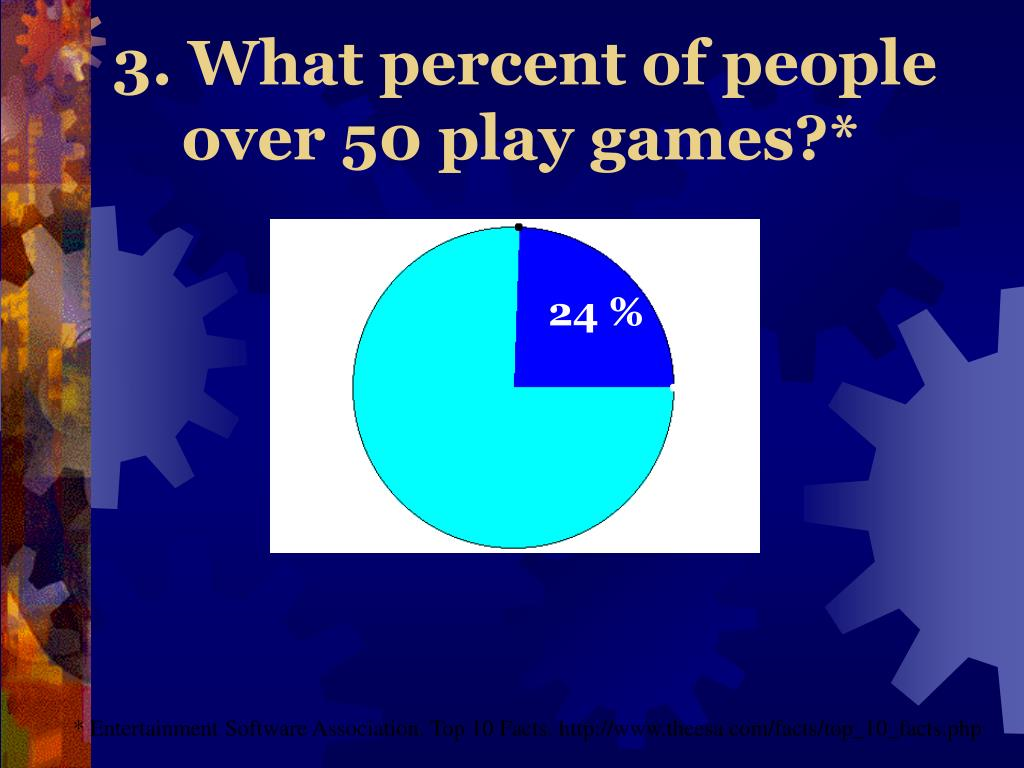 3. What percent of people over 50 play games?*