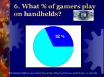 6 what of gamers play on handhelds