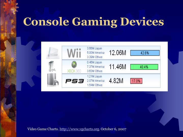 Console gaming devices