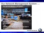 our network management system