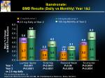ibandronate bmd results daily vs monthly year 1 2