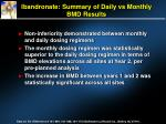ibandronate summary of daily vs monthly bmd results