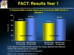 patients with lumbar spine and trochanter bmd values baseline