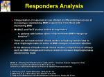 responders analysis40