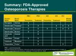 summary fda approved osteoporosis therapies
