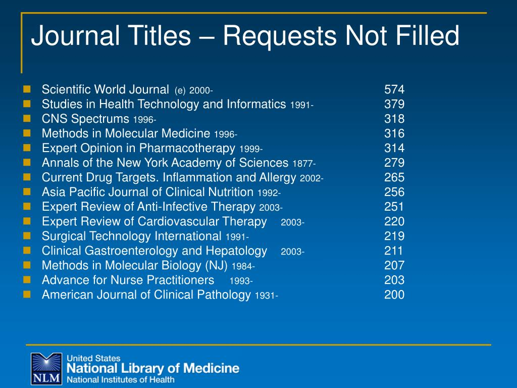 Journal Titles – Requests Not Filled