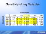 sensitivity of key variables