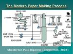 the modern paper making process15