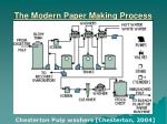 the modern paper making process16