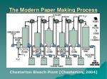 the modern paper making process17