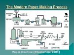 the modern paper making process18