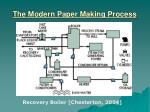 the modern paper making process20