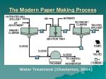 the modern paper making process22