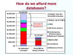 how do we afford more databases