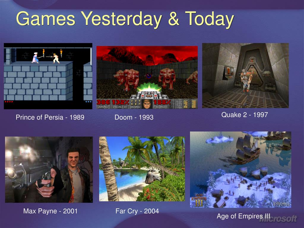 Games Yesterday & Today