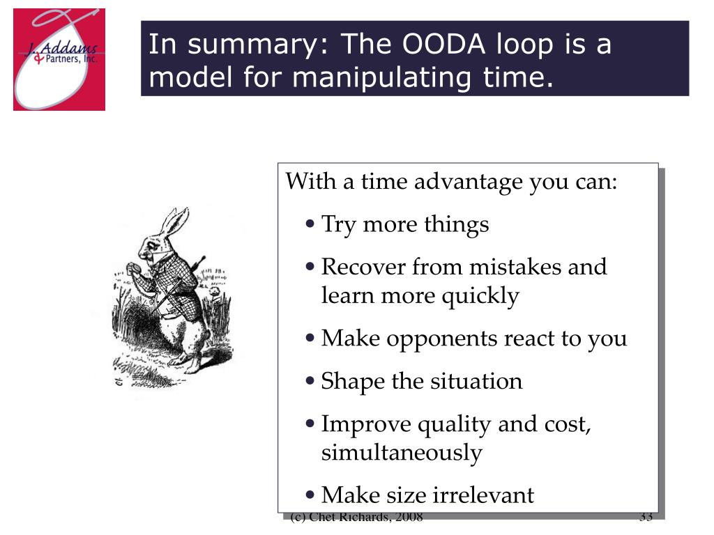 In summary: The OODA loop is a model for manipulating time.