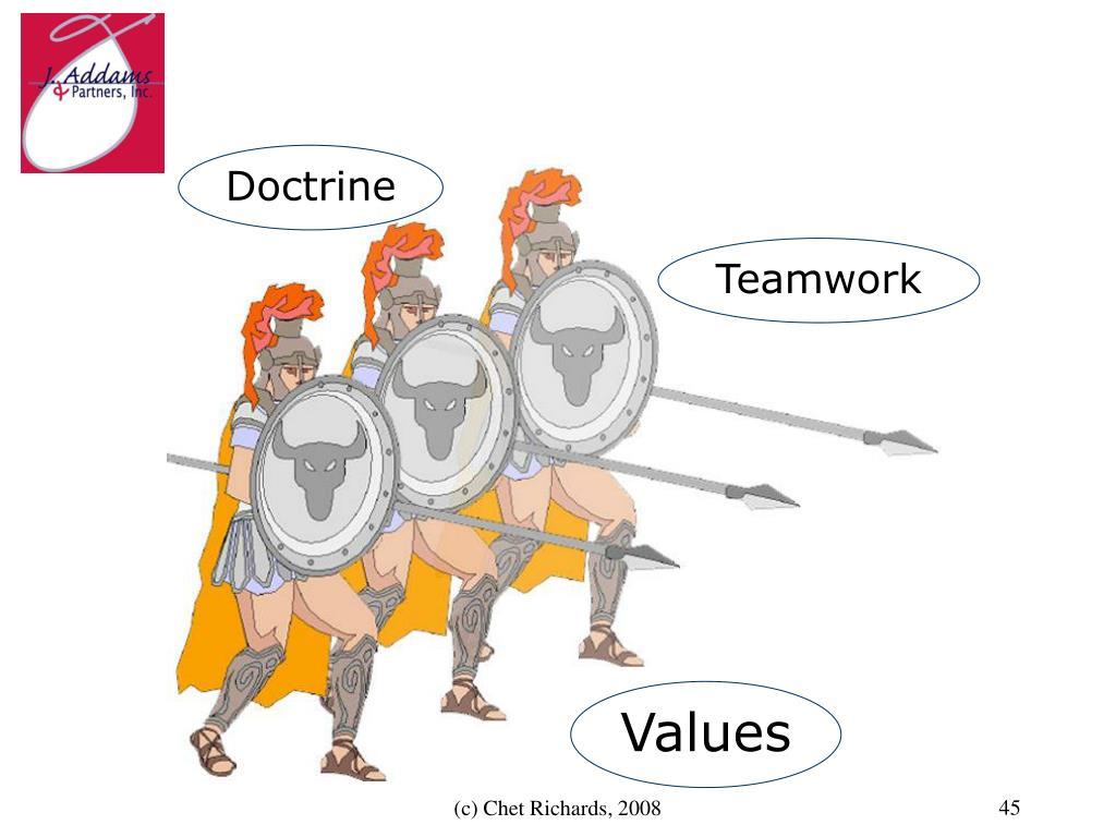 Doctrine