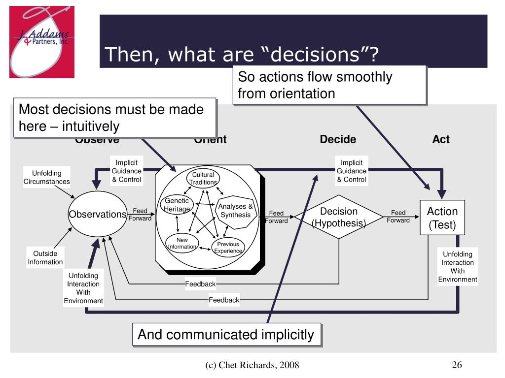 So actions flow smoothly from orientation