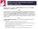what you do with einheit organic design chart 23