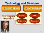 technology and structure22