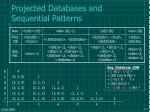 projected databases and sequential patterns