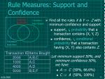 rule measures support and confidence