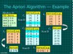 the apriori algorithm example