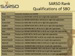 sarso rank qualifications of sbo