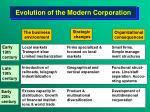 evolution of the modern corporation