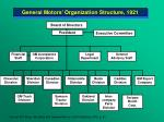 general motors organization structure 1921