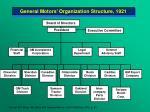 general motors organization structure 1921