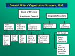 general motors organization structure 1997