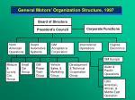general motors organization structure 1997