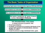 the basic tasks of organization