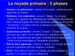 la noyade primaire 5 phases