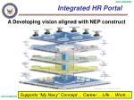 integrated hr portal