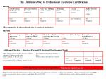 the children s way to professional excellence certification