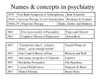 names concepts in psychiatry33