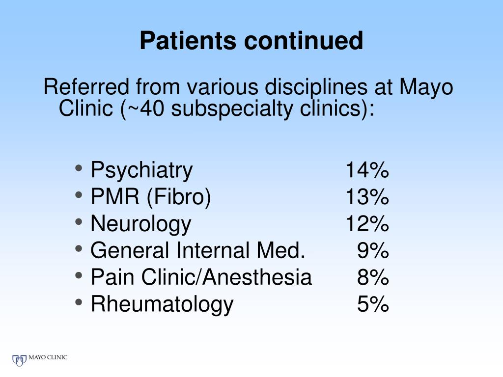 Patients continued