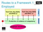 routes to a framework 1 employed