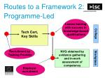 routes to a framework 2 programme led