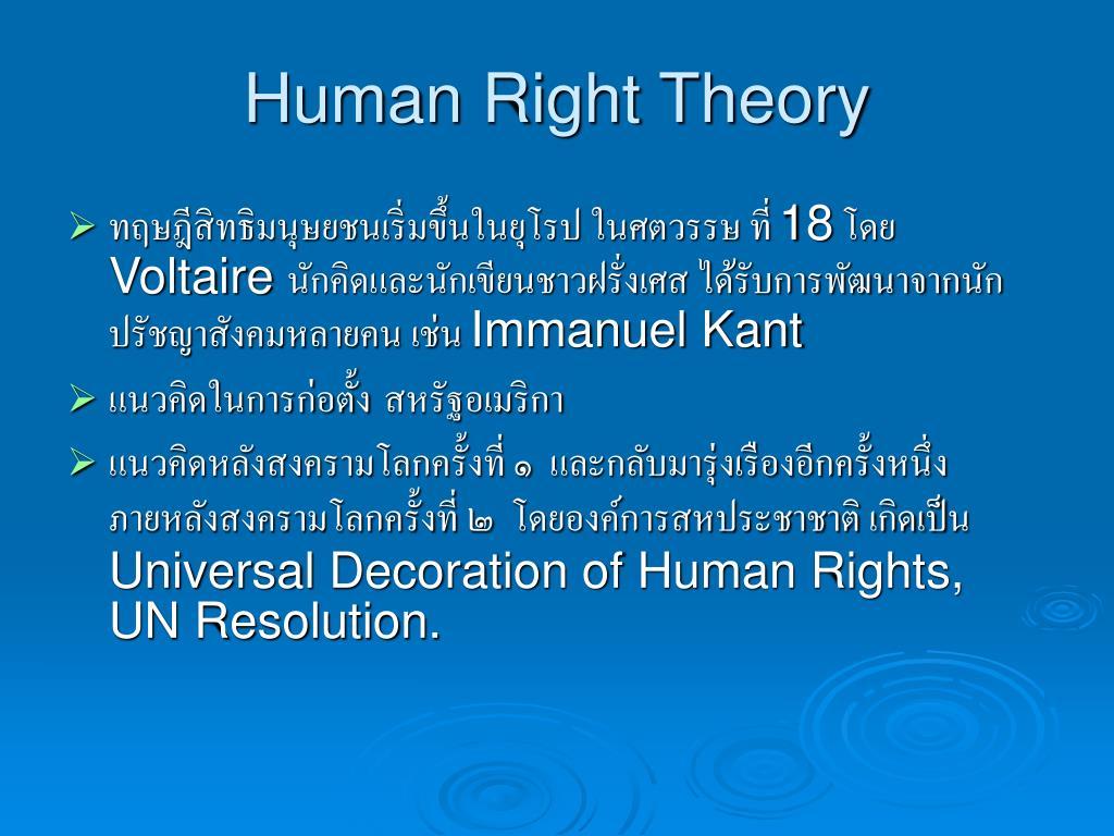 Human Right Theory