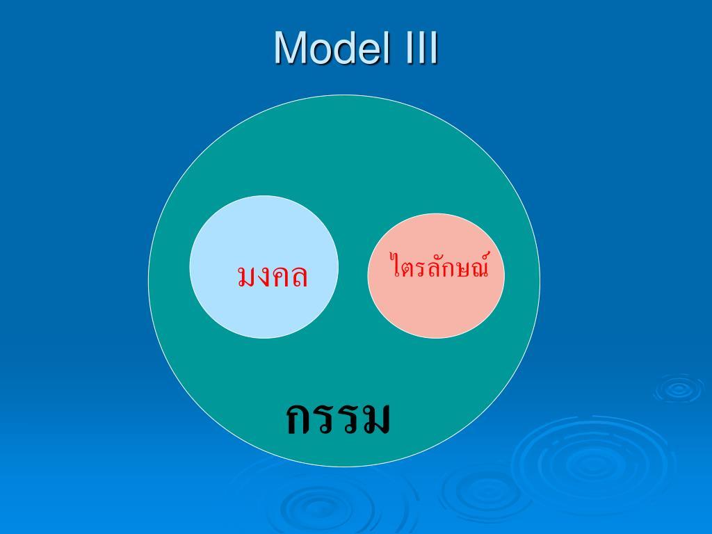 Model III